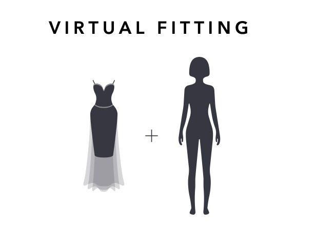 Virtual Fitting